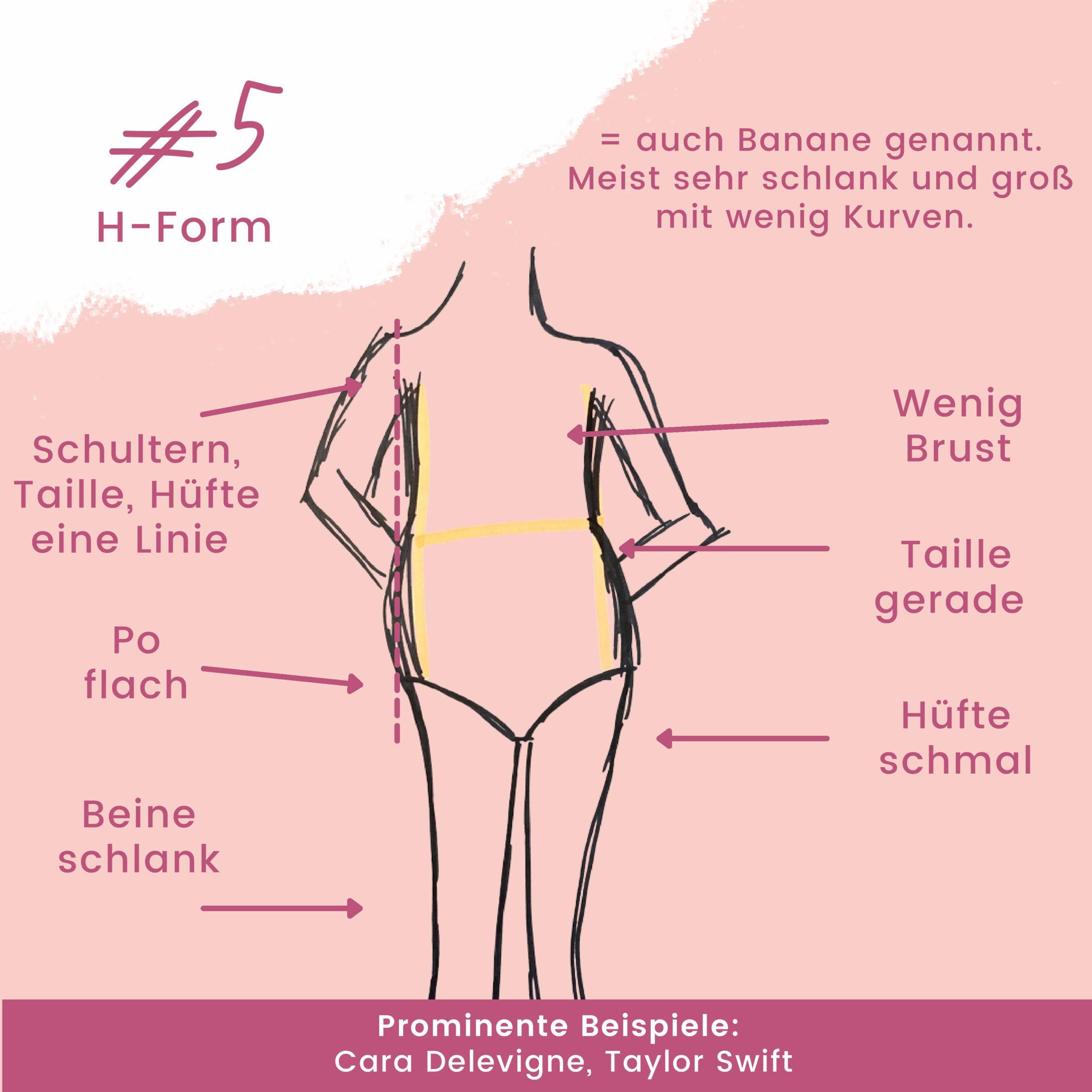 Hier sollte der Figurtyp H-Form abgebildet sein